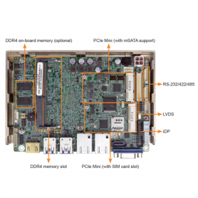 """WAFER-ULT3-ULT4 / 3.5"""" SBC supports Intel® 6th/7th Generation ULT Processor with DDR4"""