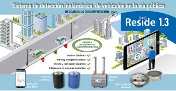 RESIDE 1.3: inmune a interferencias electromagnéticas