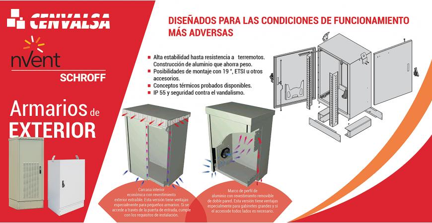 Armarios de Exterior: diseñados para las condiciones más adversas